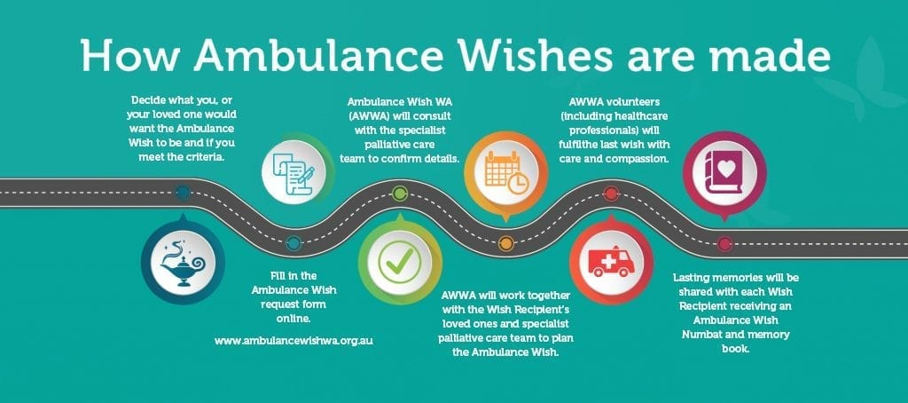 HOw-ambulance-wishes-are-made